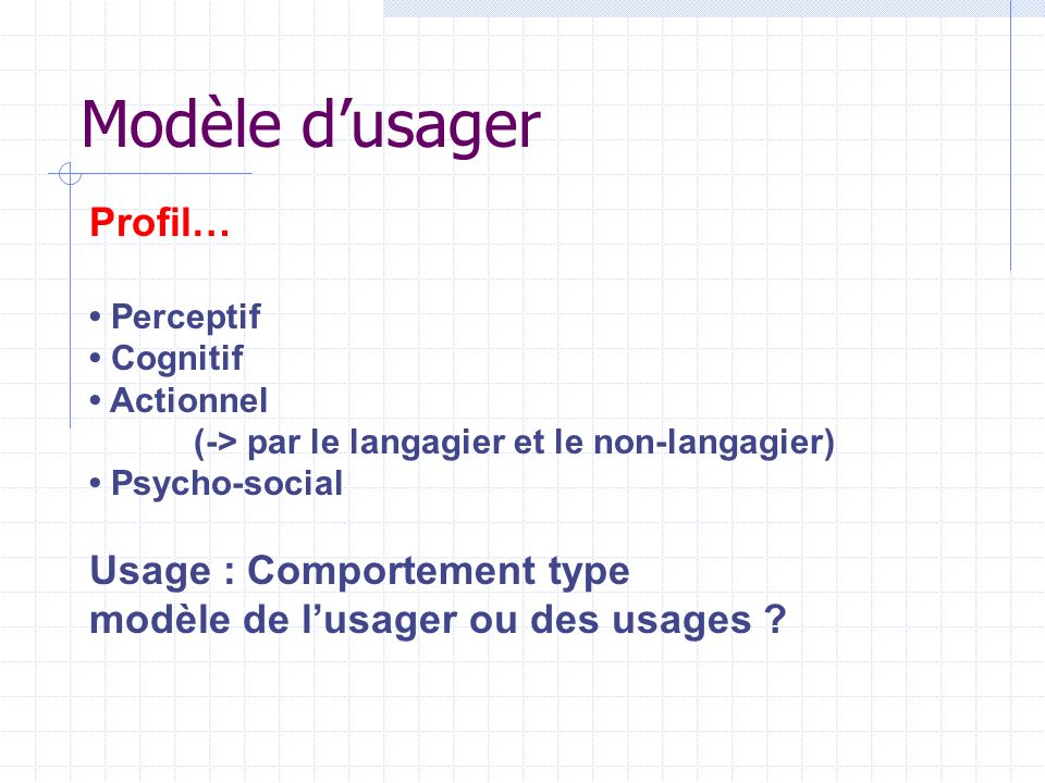 Modèle d'usager Profil… Usage : Comportement type