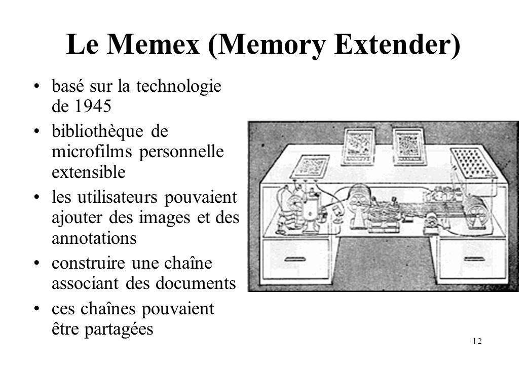 Le Memex (Memory Extender)