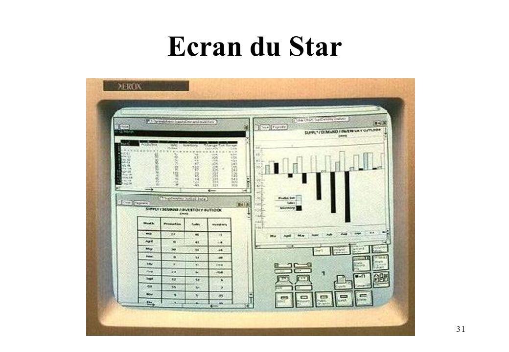 Ecran du Star
