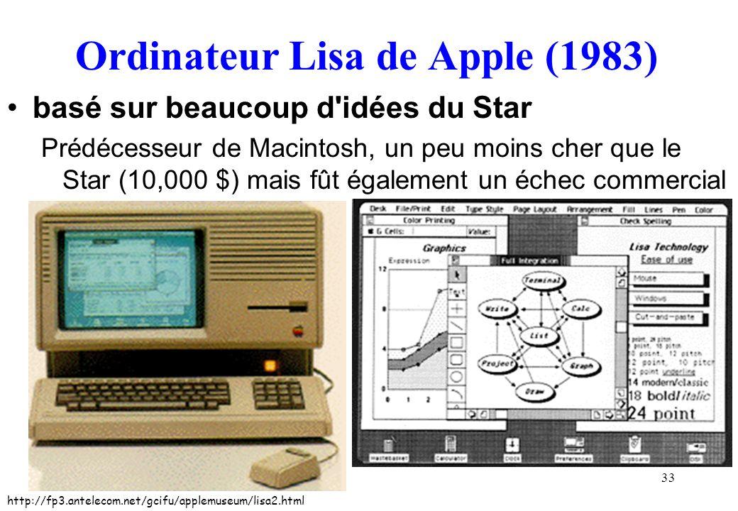 Ordinateur Lisa de Apple (1983)