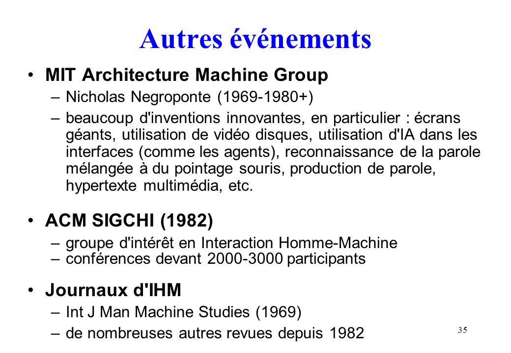Autres événements MIT Architecture Machine Group ACM SIGCHI (1982)