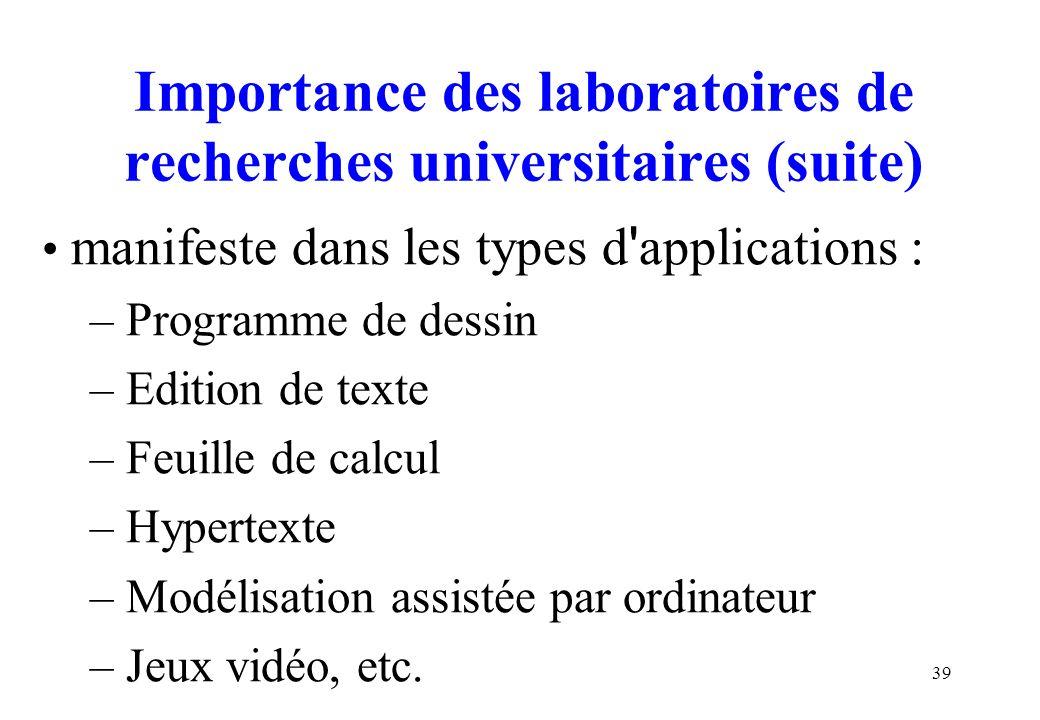 Importance des laboratoires de recherches universitaires (suite)
