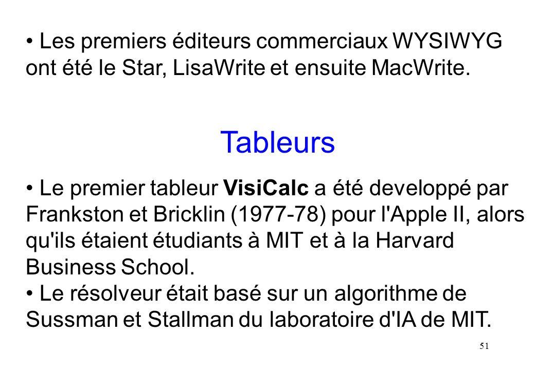 Les premiers éditeurs commerciaux WYSIWYG ont été le Star, LisaWrite et ensuite MacWrite.