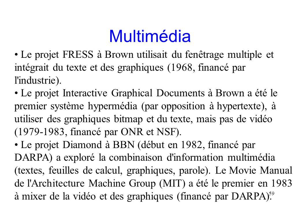 Multimédia Le projet FRESS à Brown utilisait du fenêtrage multiple et intégrait du texte et des graphiques (1968, financé par l industrie).
