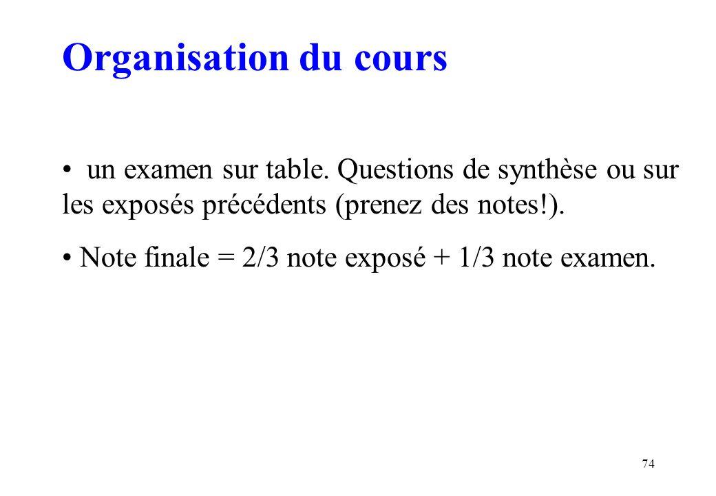 Organisation du cours un examen sur table. Questions de synthèse ou sur les exposés précédents (prenez des notes!).
