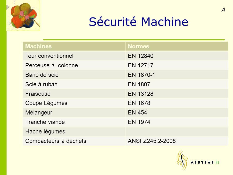 Sécurité Machine A Machines Normes Tour conventionnel EN 12840