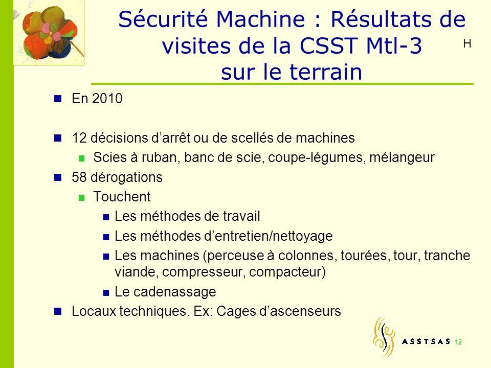 Sécurité Machine : Résultats de visites de la CSST Mtl-3 sur le terrain