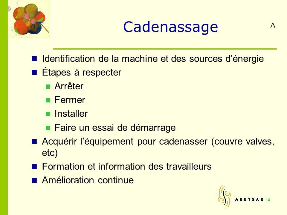 Cadenassage Identification de la machine et des sources d'énergie