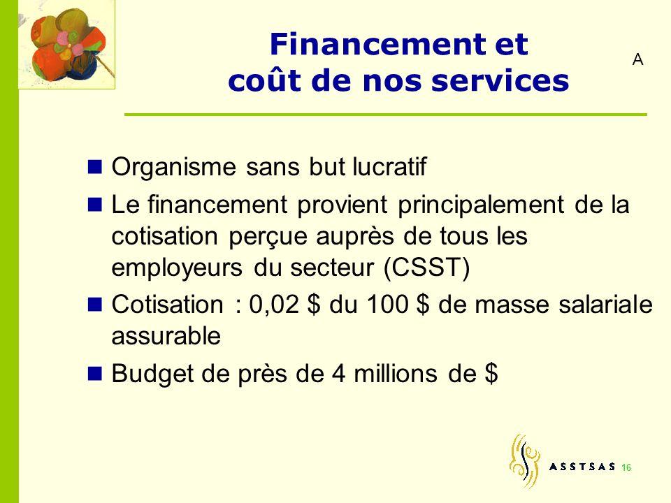 Financement et coût de nos services