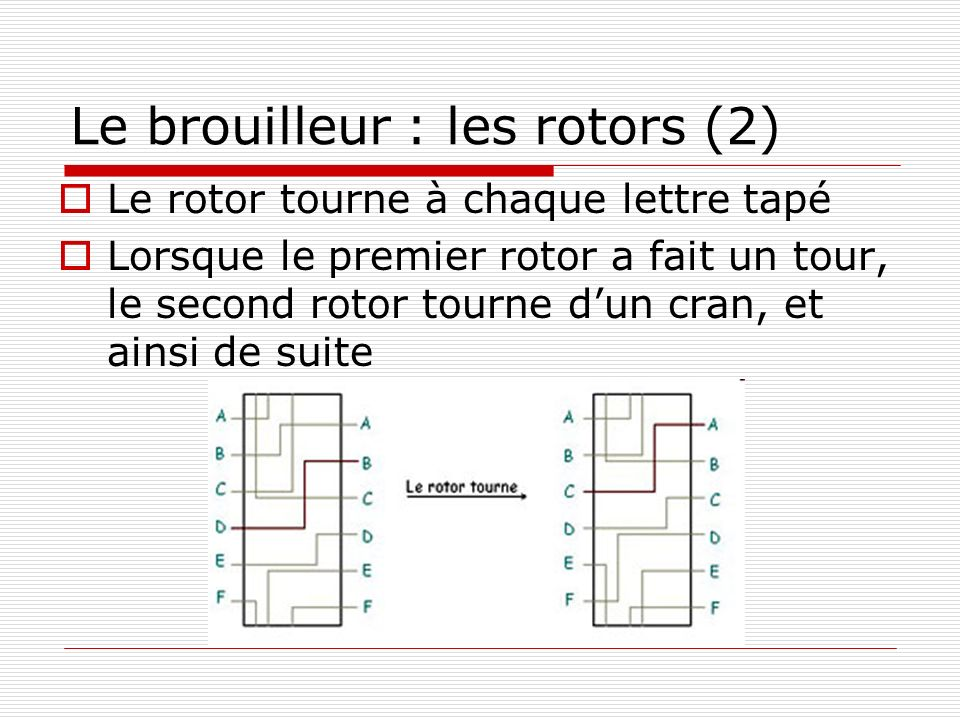 Le brouilleur : les rotors (2)