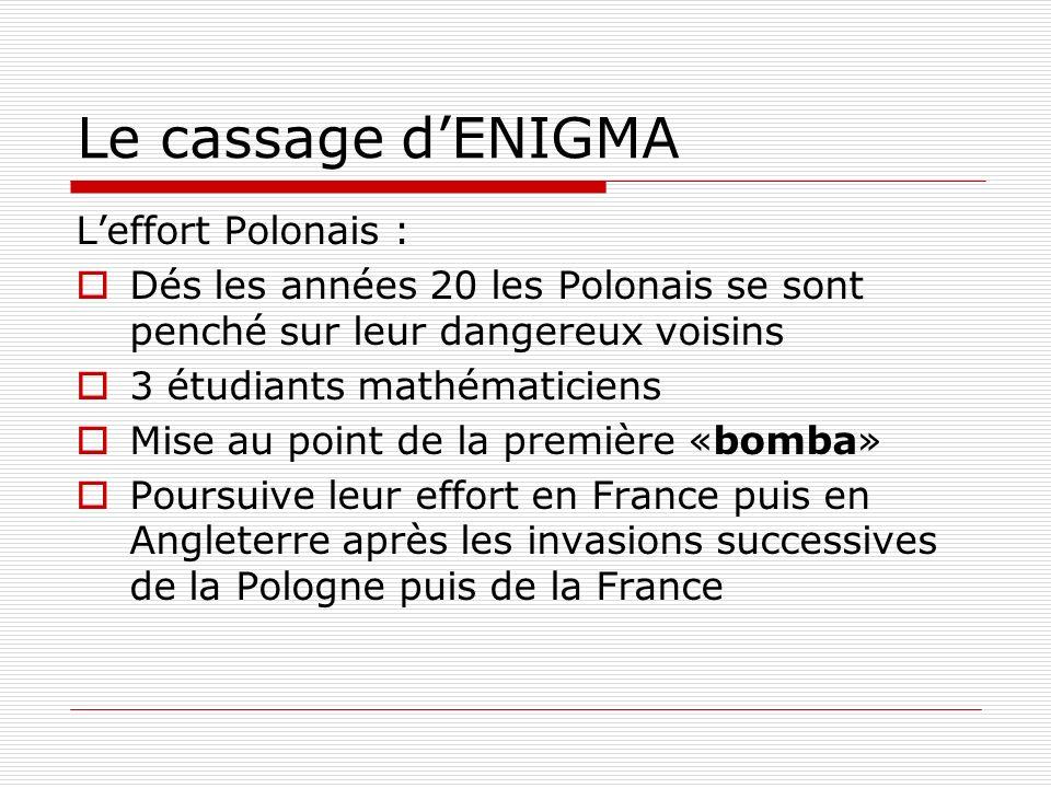 Le cassage d'ENIGMA L'effort Polonais :