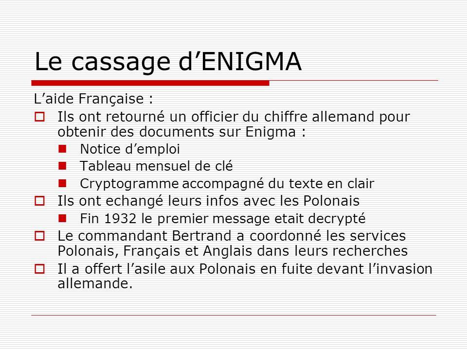 Le cassage d'ENIGMA L'aide Française :