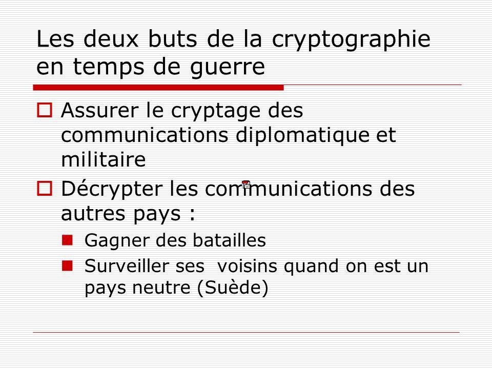 Les deux buts de la cryptographie en temps de guerre