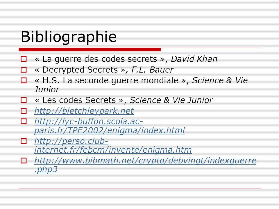 Bibliographie « La guerre des codes secrets », David Khan