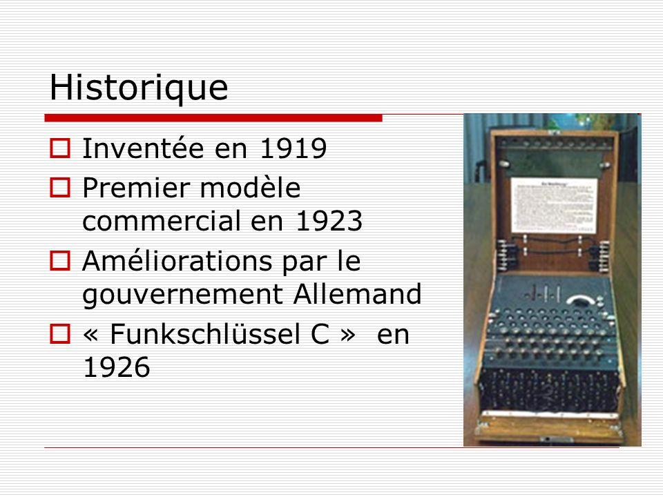 Historique Inventée en 1919 Premier modèle commercial en 1923