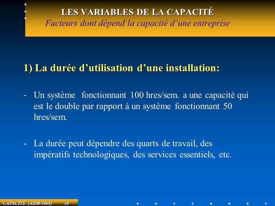 1) La durée d'utilisation d'une installation: