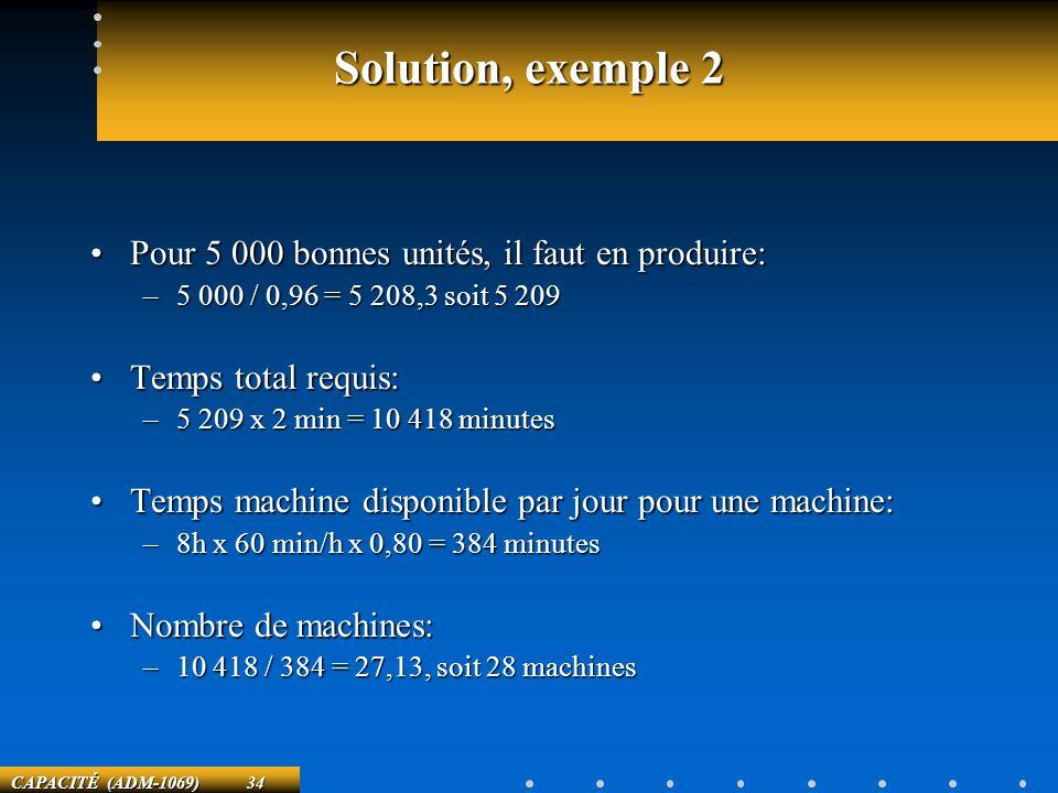 Solution, exemple 2 Pour 5 000 bonnes unités, il faut en produire: