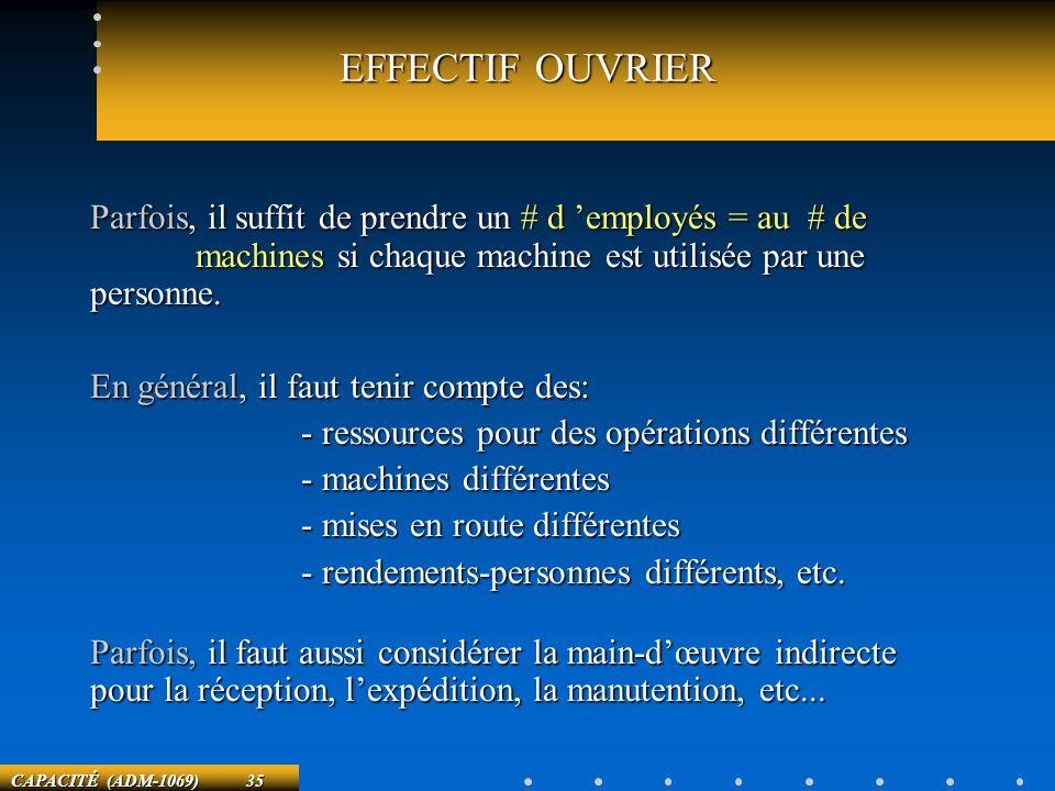 EFFECTIF OUVRIER Parfois, il suffit de prendre un # d 'employés = au # de machines si chaque machine est utilisée par une personne.