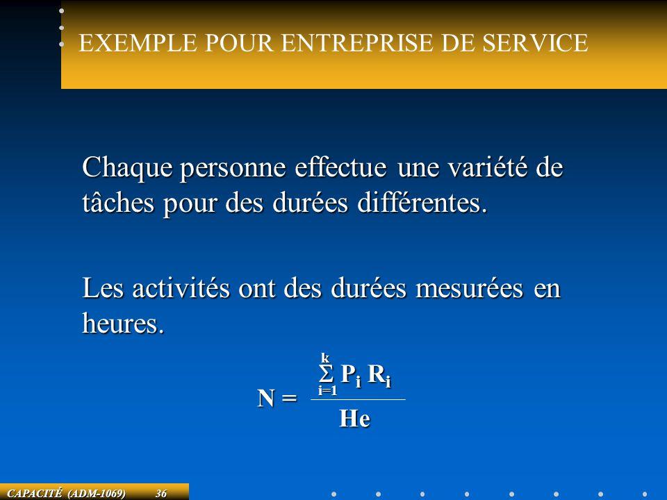 EXEMPLE POUR ENTREPRISE DE SERVICE