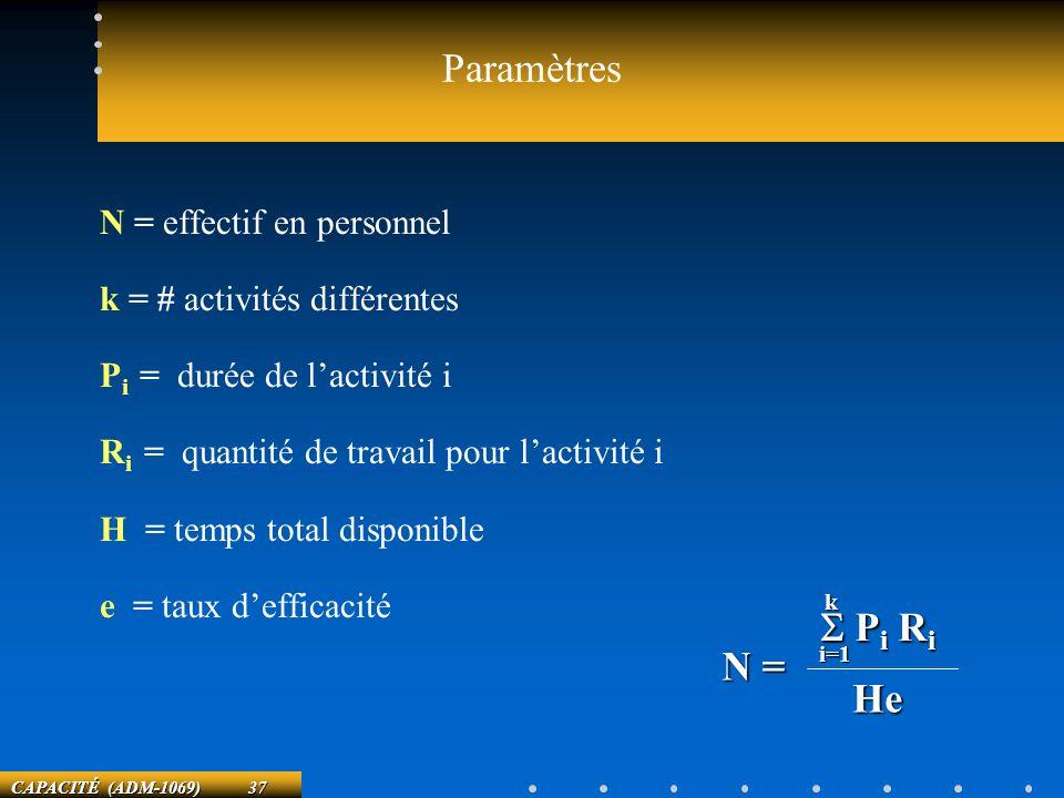 Paramètres S Pi Ri N = He N = effectif en personnel