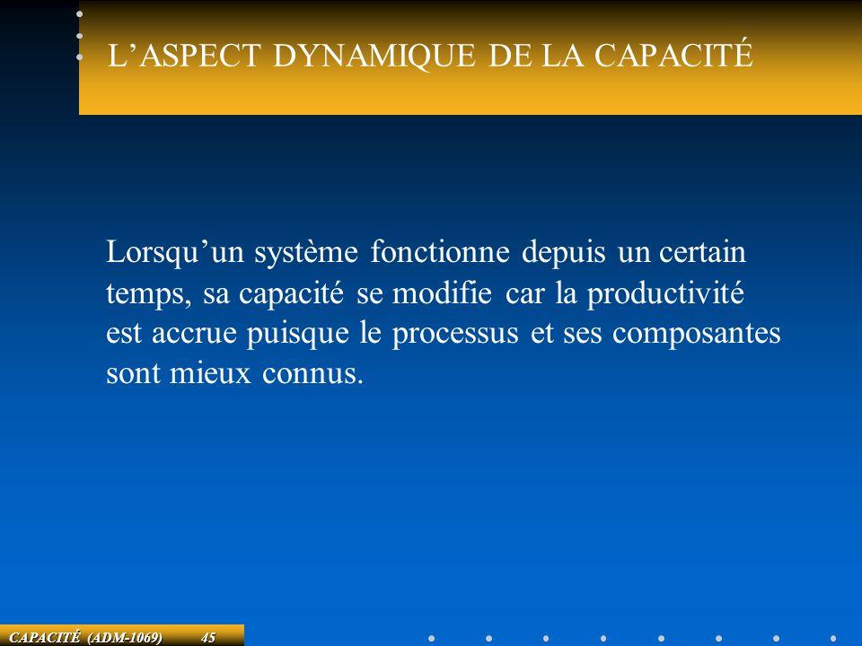 L'ASPECT DYNAMIQUE DE LA CAPACITÉ
