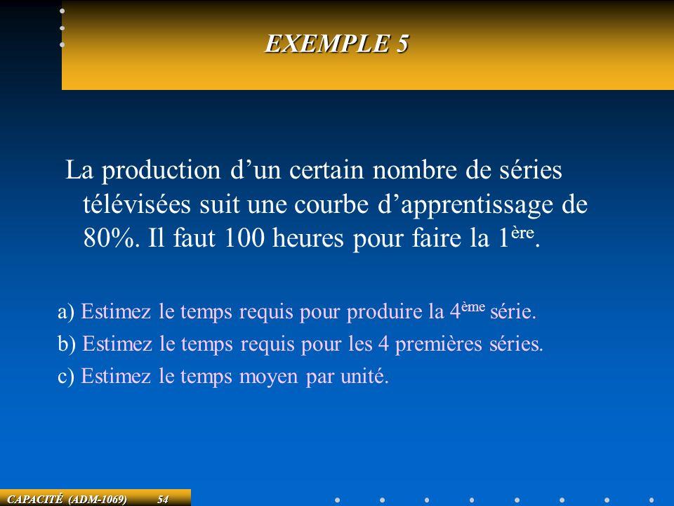 EXEMPLE 5 La production d'un certain nombre de séries télévisées suit une courbe d'apprentissage de 80%. Il faut 100 heures pour faire la 1ère.