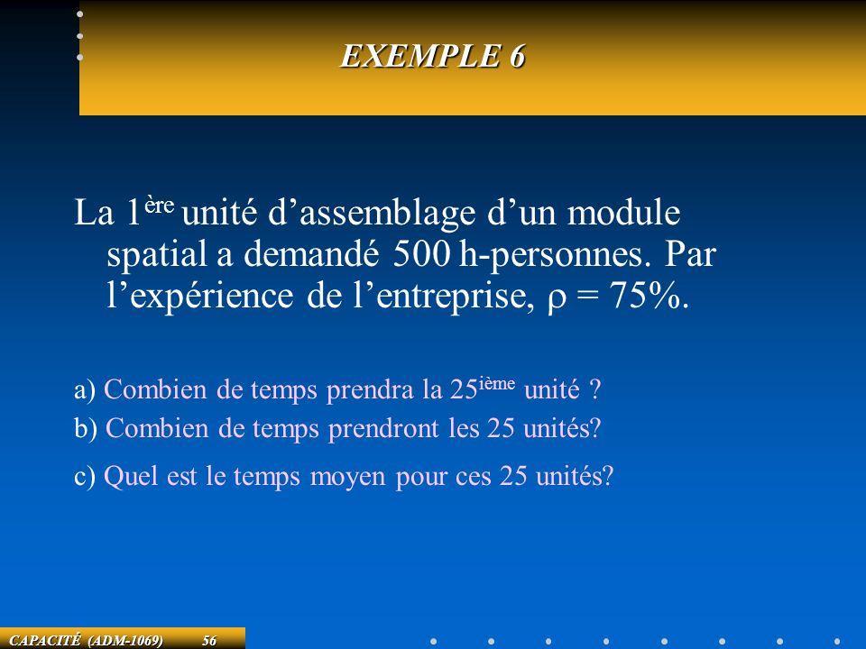 EXEMPLE 6 La 1ère unité d'assemblage d'un module spatial a demandé 500 h-personnes. Par l'expérience de l'entreprise, r = 75%.