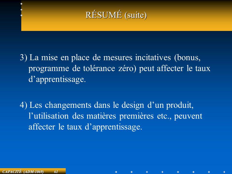 RÉSUMÉ (suite) 3) La mise en place de mesures incitatives (bonus, programme de tolérance zéro) peut affecter le taux d'apprentissage.