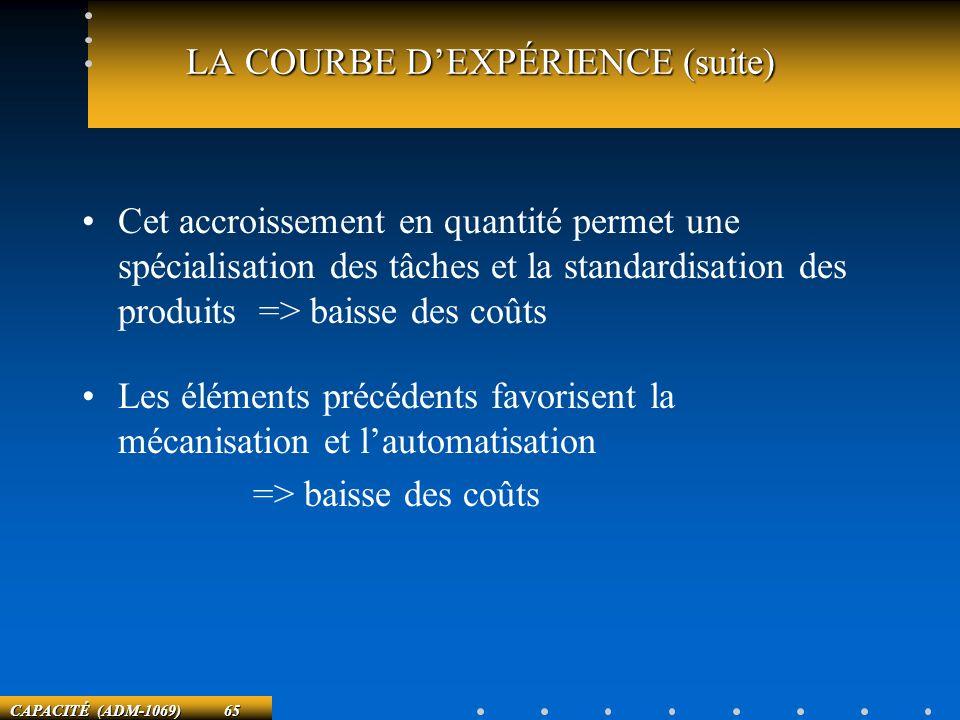 LA COURBE D'EXPÉRIENCE (suite)