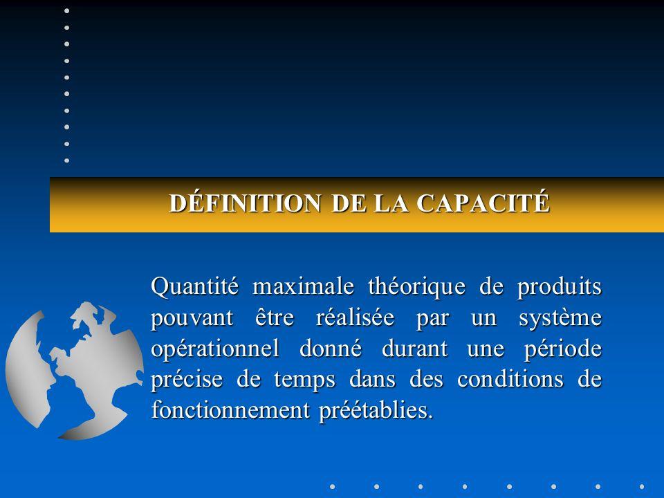 DÉFINITION DE LA CAPACITÉ
