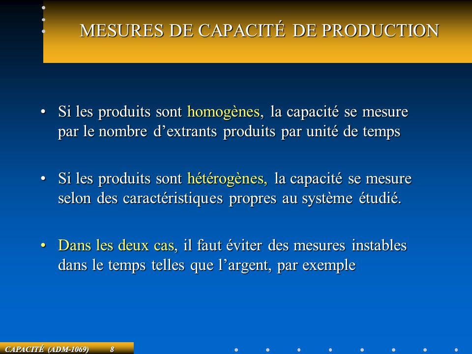 MESURES DE CAPACITÉ DE PRODUCTION