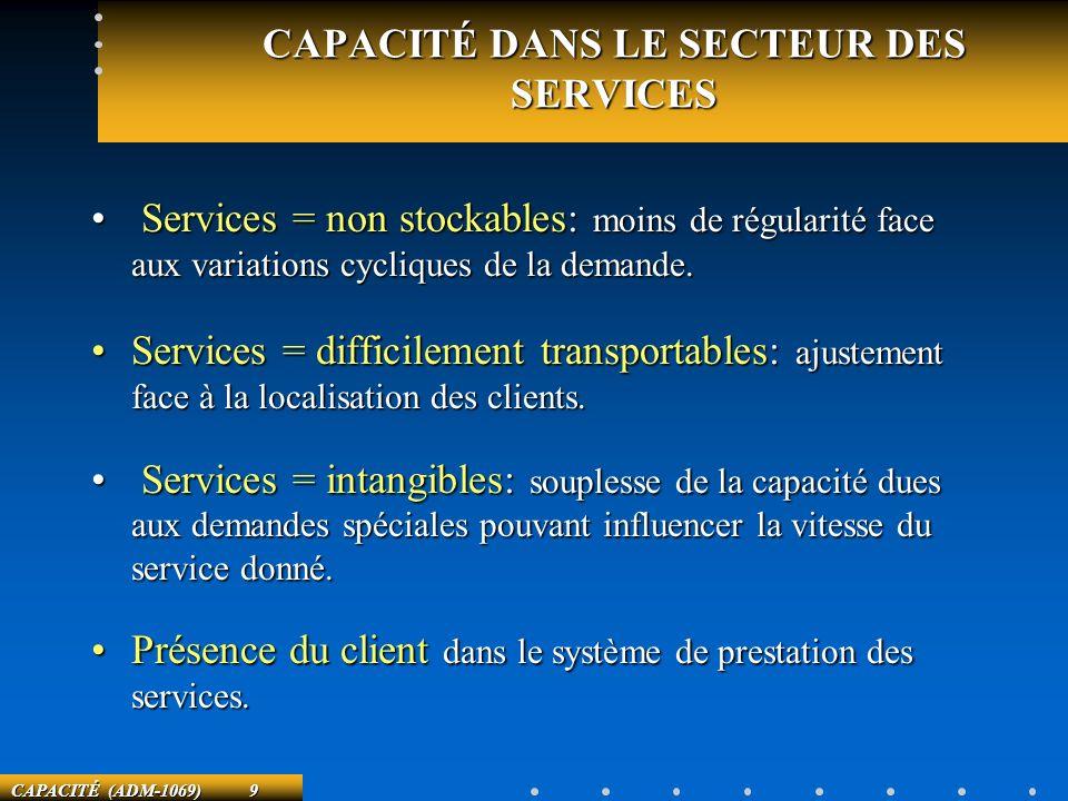 CAPACITÉ DANS LE SECTEUR DES SERVICES