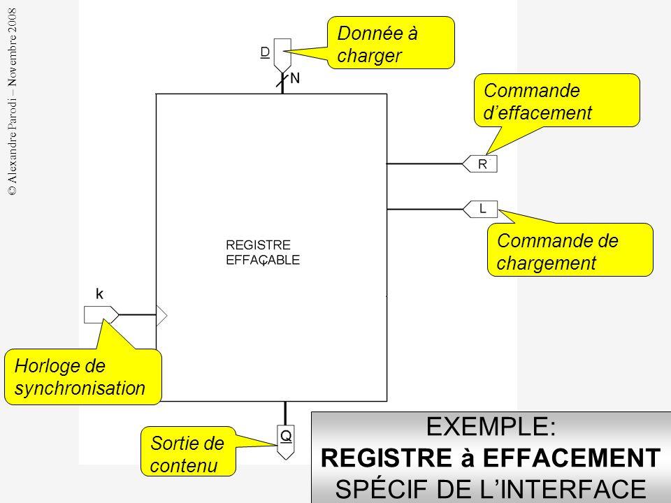 EXEMPLE: REGISTRE à EFFACEMENT SPÉCIF DE L'INTERFACE
