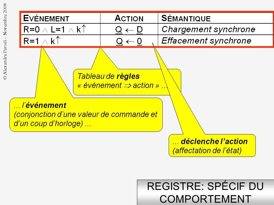 REGISTRE: SPÉCIF DU COMPORTEMENT