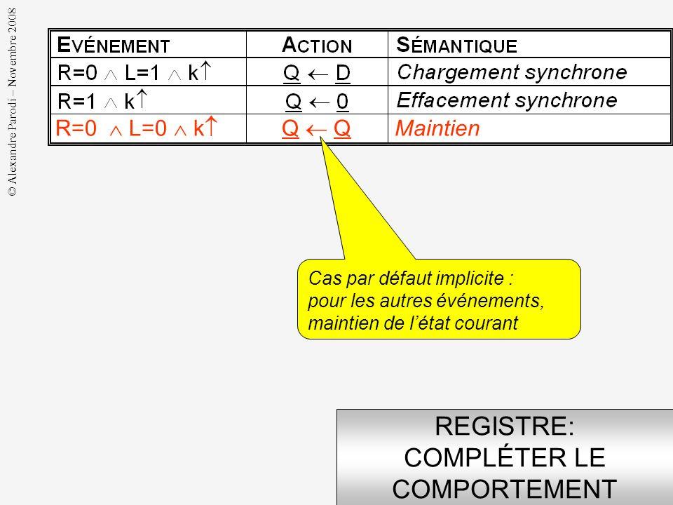 REGISTRE: COMPLÉTER LE COMPORTEMENT
