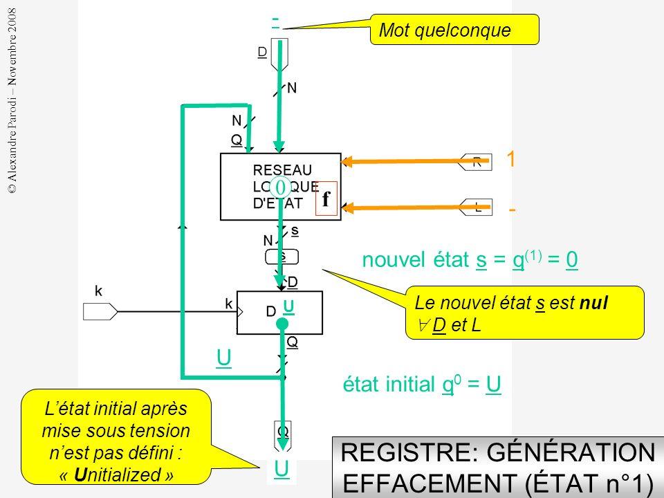 REGISTRE: GÉNÉRATION EFFACEMENT (ÉTAT n°1)