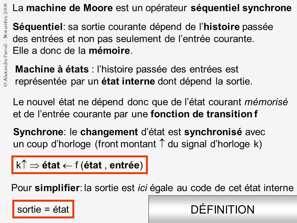 DÉFINITION La machine de Moore est un opérateur séquentiel synchrone