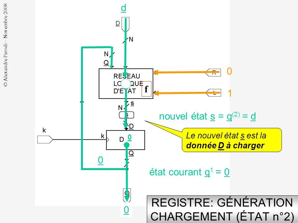 REGISTRE: GÉNÉRATION CHARGEMENT (ÉTAT n°2)