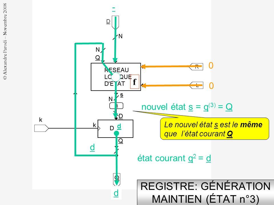 REGISTRE: GÉNÉRATION MAINTIEN (ÉTAT n°3)