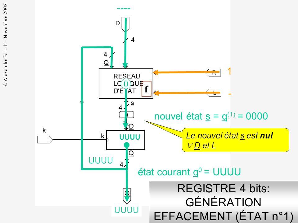 REGISTRE 4 bits: GÉNÉRATION EFFACEMENT (ÉTAT n°1)