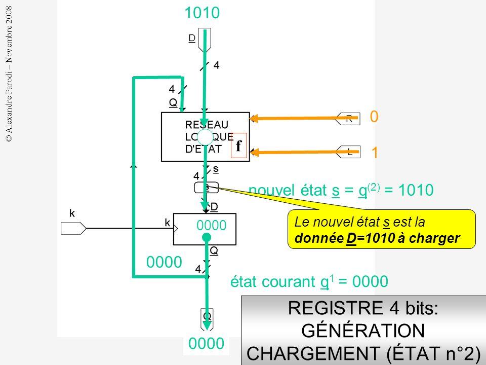 REGISTRE 4 bits: GÉNÉRATION CHARGEMENT (ÉTAT n°2)
