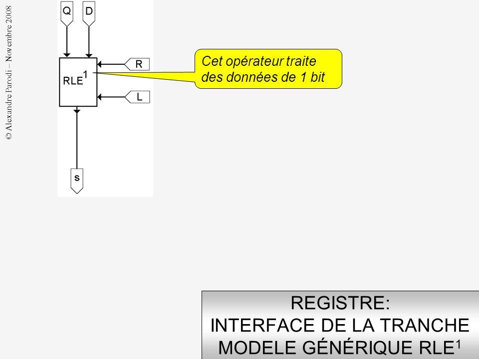 REGISTRE: INTERFACE DE LA TRANCHE MODELE GÉNÉRIQUE RLE1