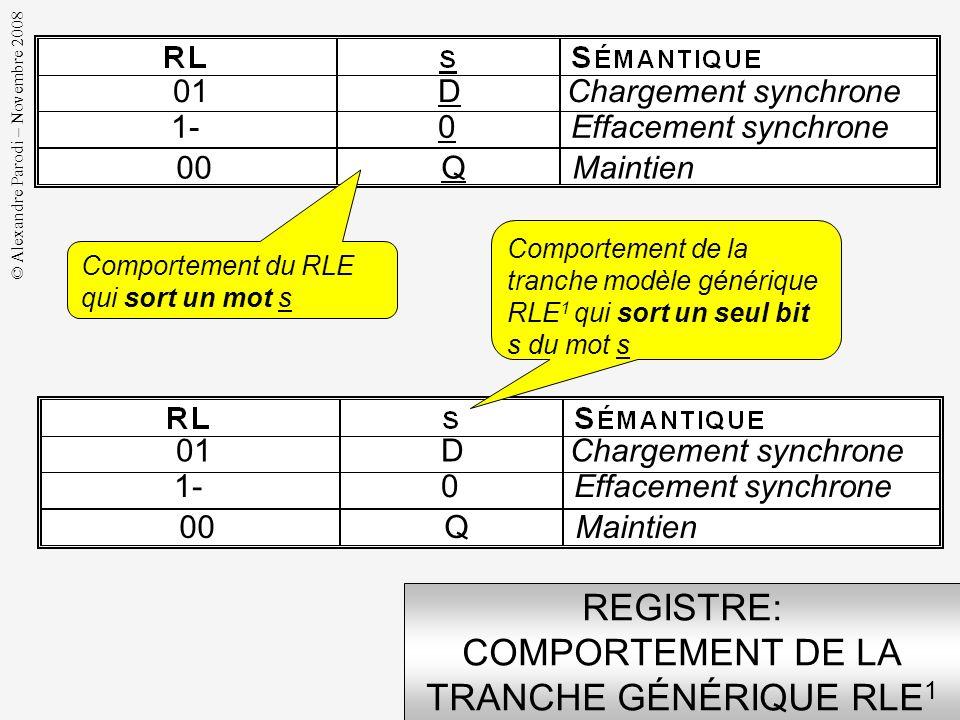 REGISTRE: COMPORTEMENT DE LA TRANCHE GÉNÉRIQUE RLE1