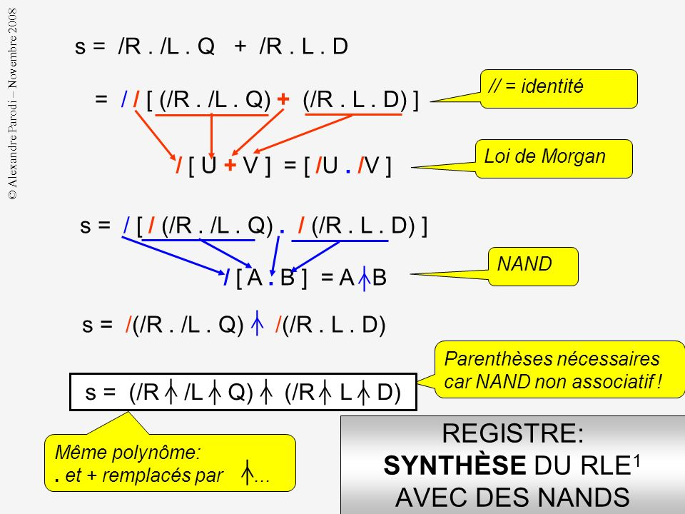 REGISTRE: SYNTHÈSE DU RLE1 AVEC DES NANDS