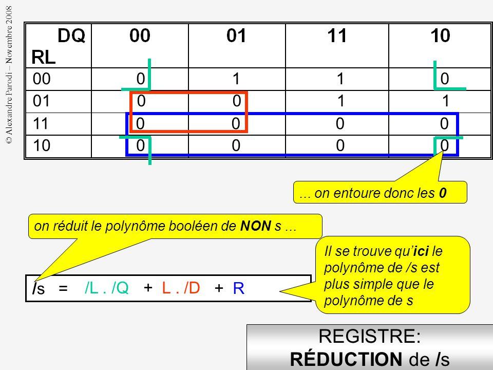 REGISTRE: RÉDUCTION de /s
