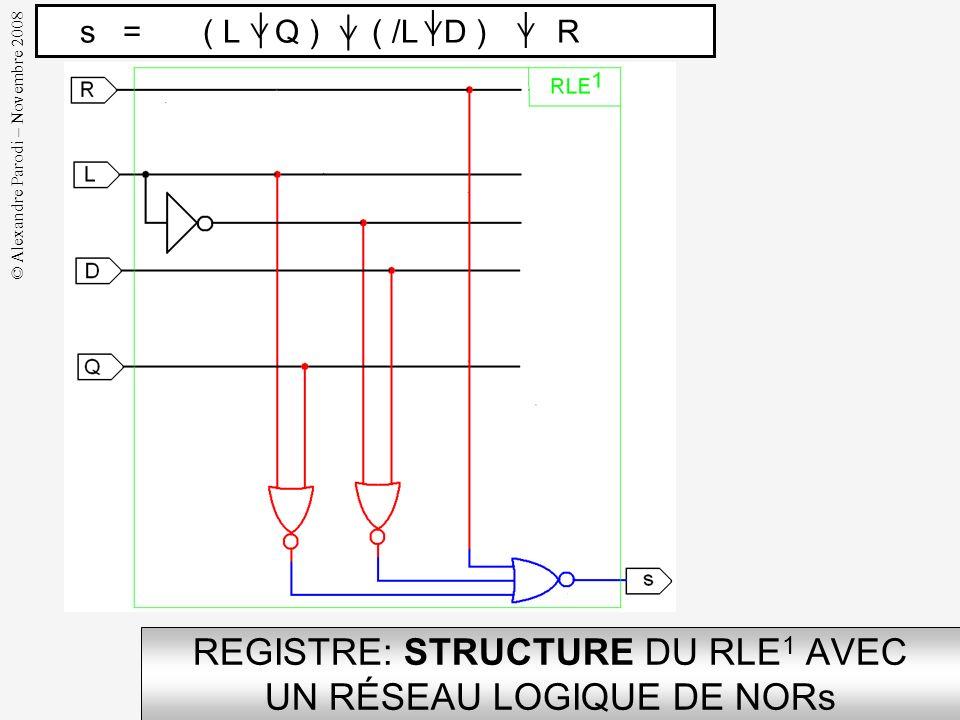 REGISTRE: STRUCTURE DU RLE1 AVEC UN RÉSEAU LOGIQUE DE NORs