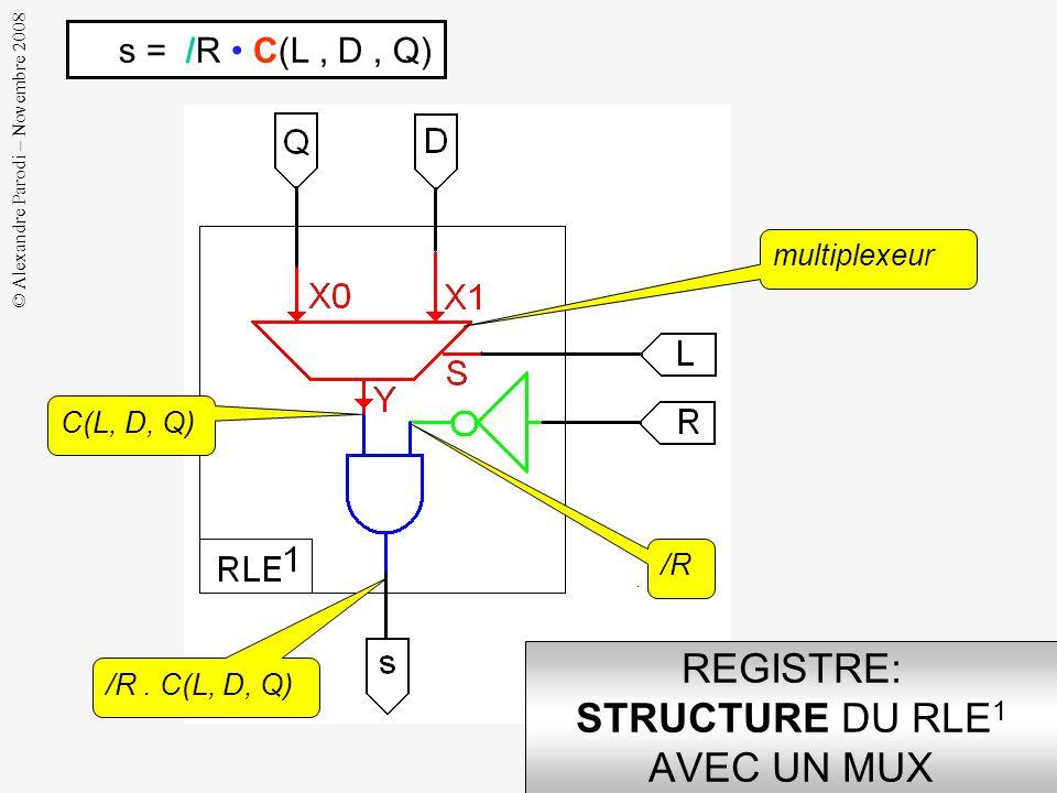 REGISTRE: STRUCTURE DU RLE1 AVEC UN MUX