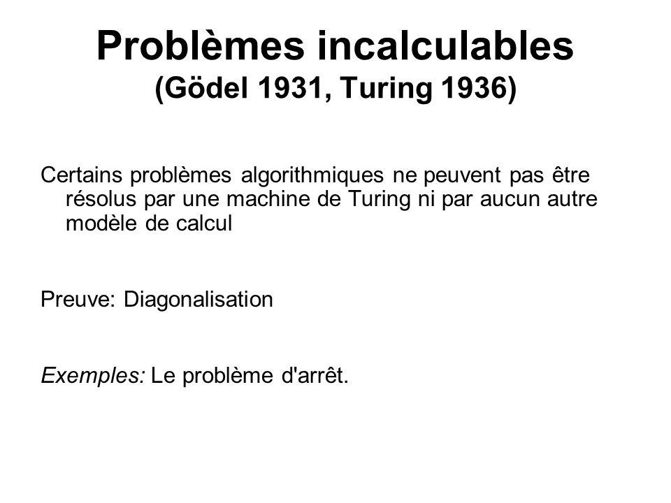 Problèmes incalculables (Gödel 1931, Turing 1936)