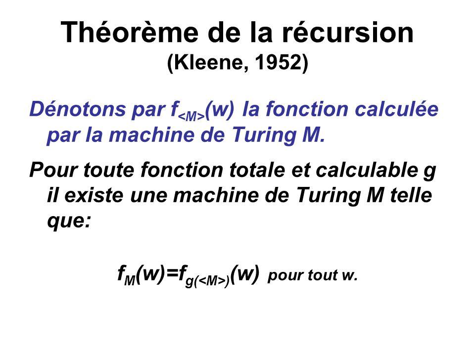 Théorème de la récursion (Kleene, 1952)