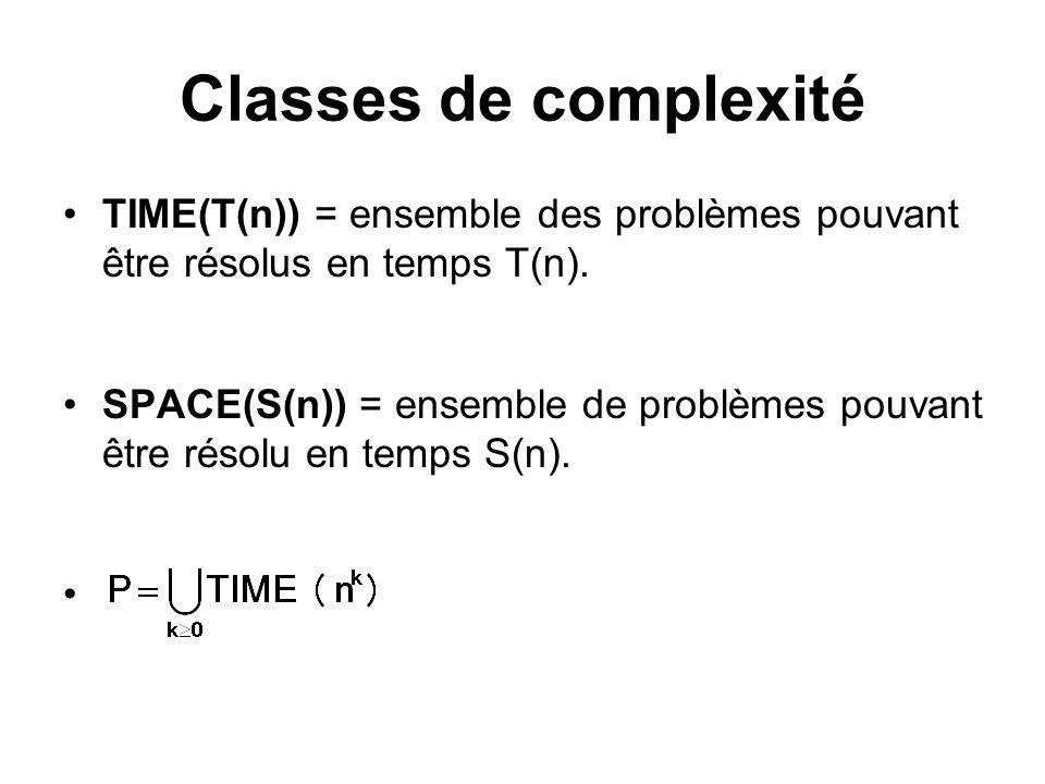Classes de complexité TIME(T(n)) = ensemble des problèmes pouvant être résolus en temps T(n).